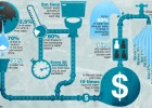 infographic-water-barringer