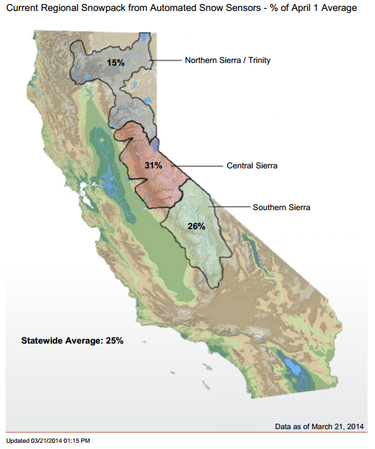 drought-snowpack