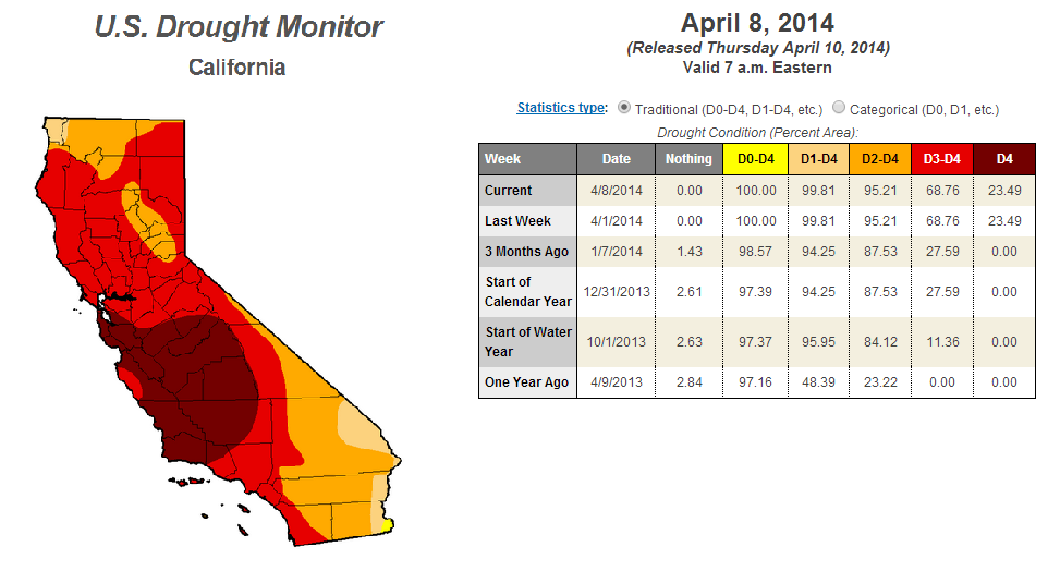 drought-monitor-4-10-14