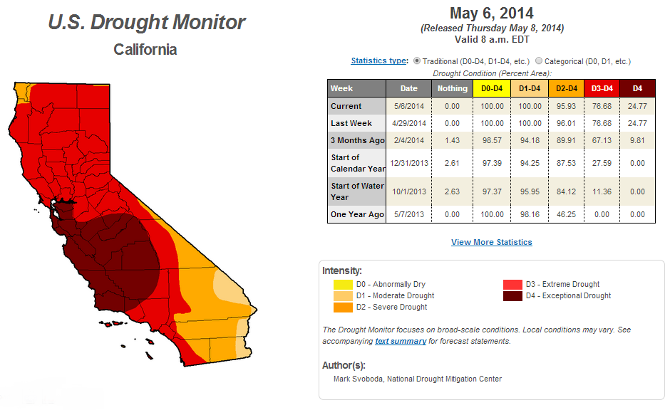 us-drought-monitor-5-9