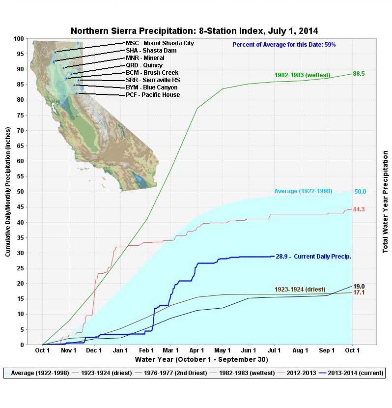precipitation-northern-7-1-map