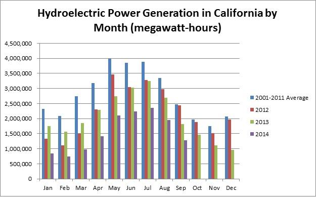 hydropower-11-25