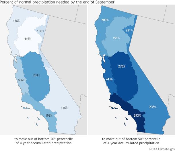 CA_drought_percent_of_normal_precipitation_needed_610