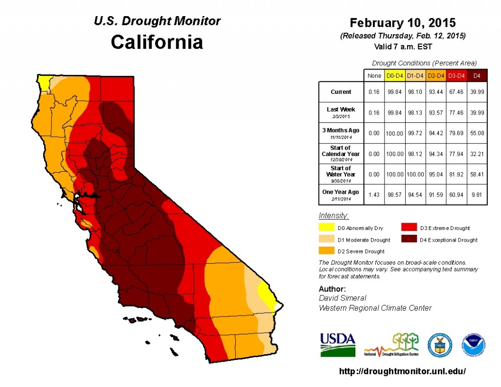 drought-monitor-2-17