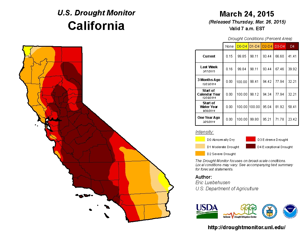 drought-monitor-3-31