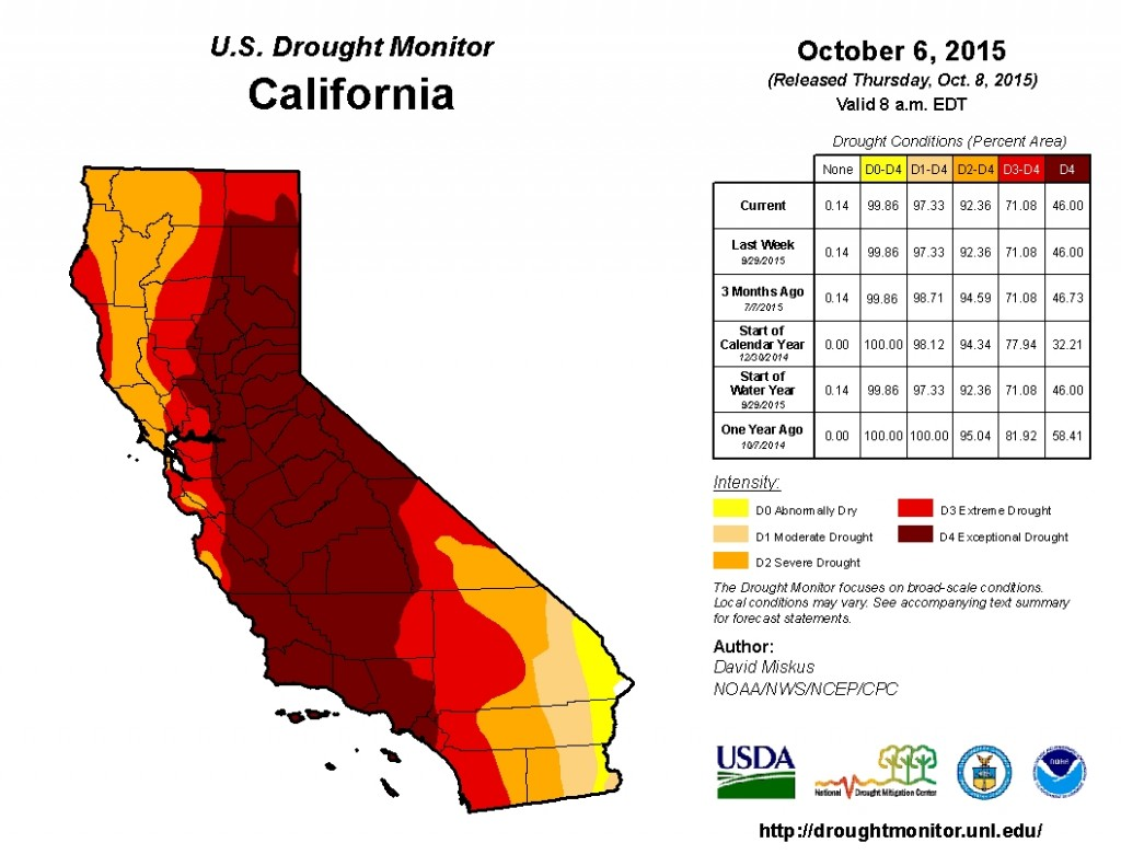 drought-monitor-10-13